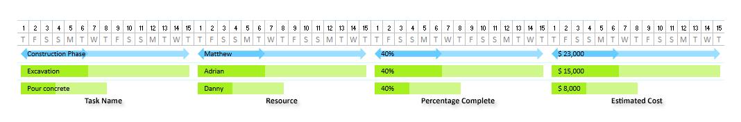 Gantt Excel Timeline Bars