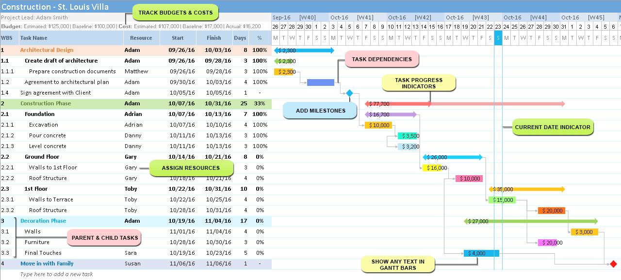 gantt chart excel ganttxl